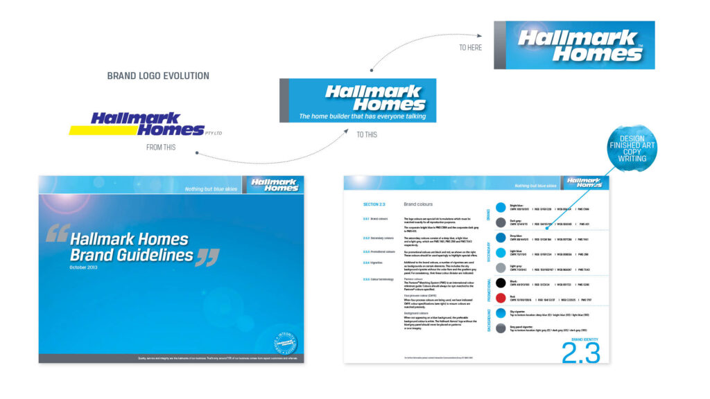 Hallmark Homes 4